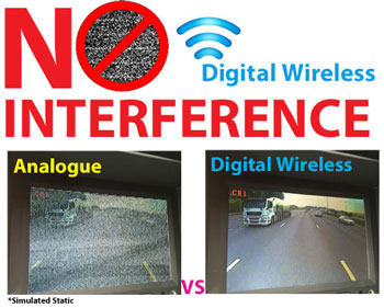 Interference Free Digital wireless reversing camera